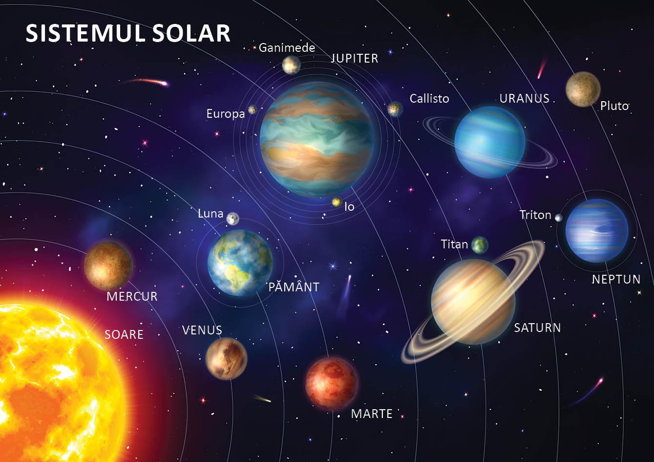 Puzzle educativ - Sistemul Solar | Didactica Publishing House - 2