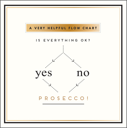 Felicitare - Prosecco Flow Chart thumbnail