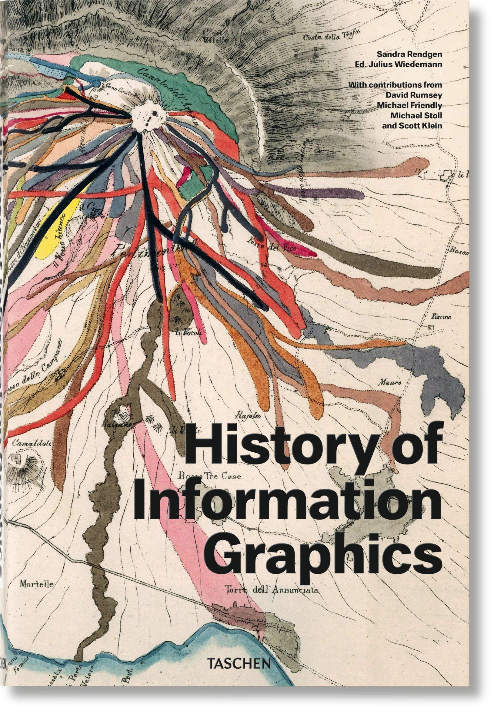 History of Information Graphics thumbnail