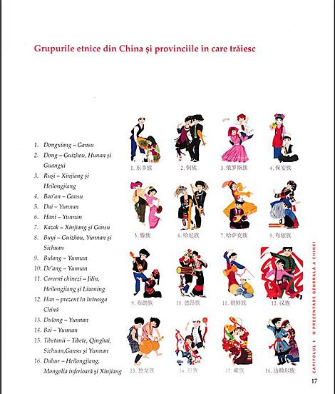 China. O prezentare ilustrata | Li Xuemei