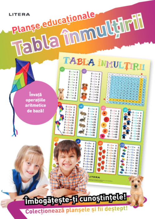 Tabla inmultirii. Planse educationale |
