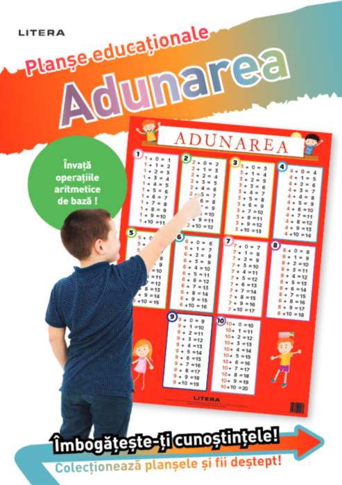 Adunarea. Planse educationale |