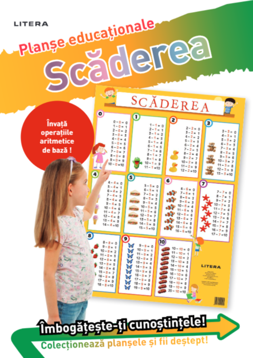 Scaderea 0/10. Planse educationale |